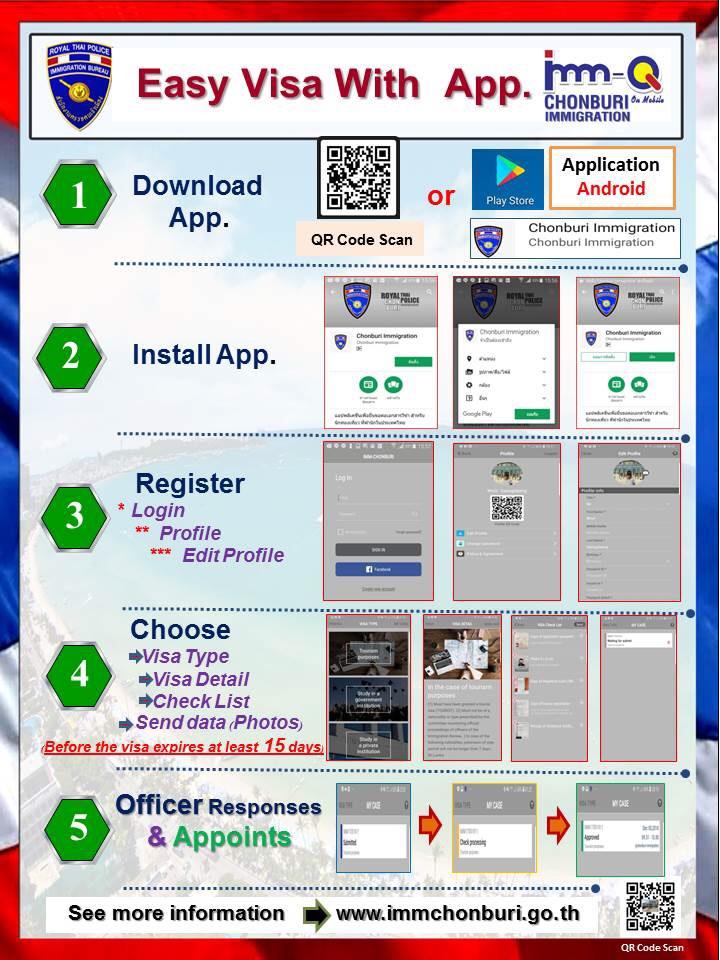 Chonburi Immigration on Mobile : Imm-Q on Mobile